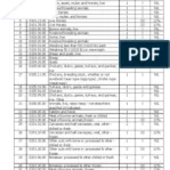 Revolving Chair Gst Rate Ikea Kitchen Tables And Chairs List With Hsn Code In Excel Telecommunications Encodings Codes Rates