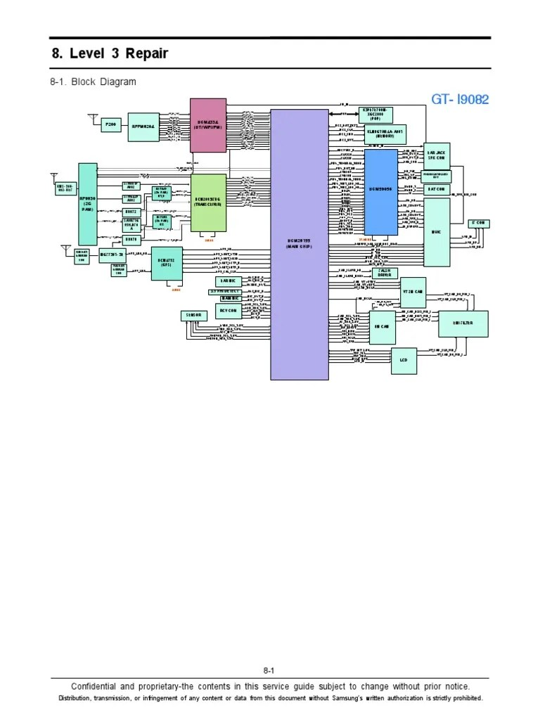 samsung gt i9082 galaxy grand 08 level 3 repair block pcb diagrams electronics telecommunications [ 768 x 1024 Pixel ]