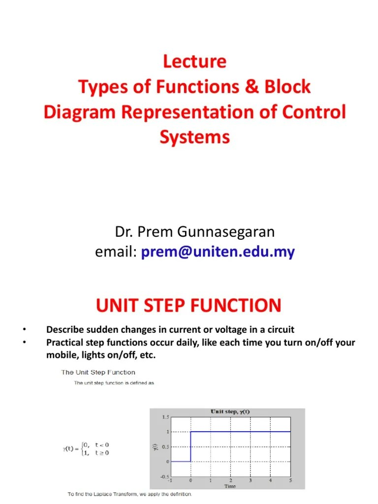 medium resolution of lecture 2 block diagram representation of control systems trigonometric functions control theory