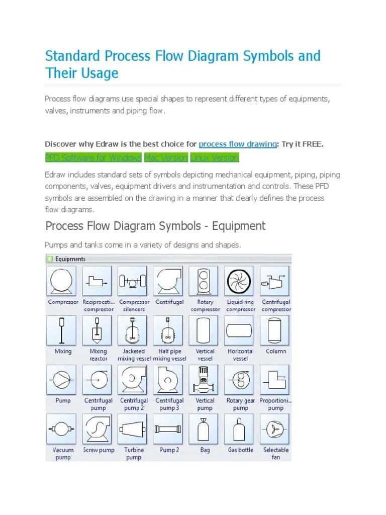 medium resolution of proces flow diagram notation
