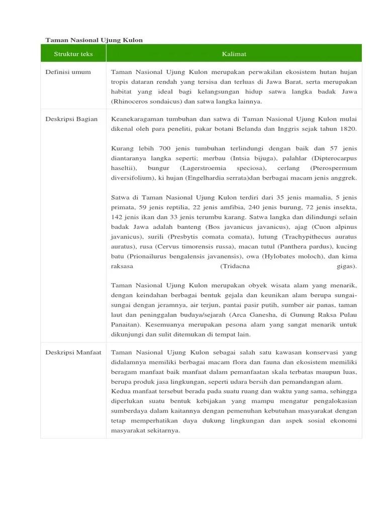 Contoh Teks Laporan Hasil Observasi Tentang Keindahan Alam : contoh, laporan, hasil, observasi, tentang, keindahan, Contoh, Laporan, Hasil, Observasi, Tentang, Keindahan, Indonesia, Kumpulan