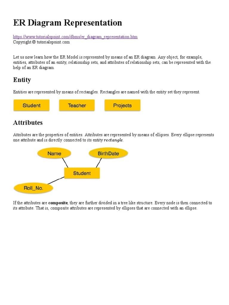 small resolution of er diagram dbm ppt