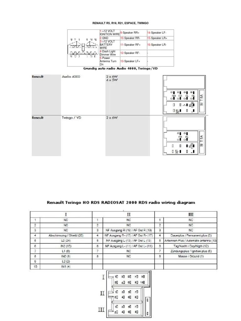 small resolution of schema mufe renault electrical wiring renault renault update list radio wiring diagram