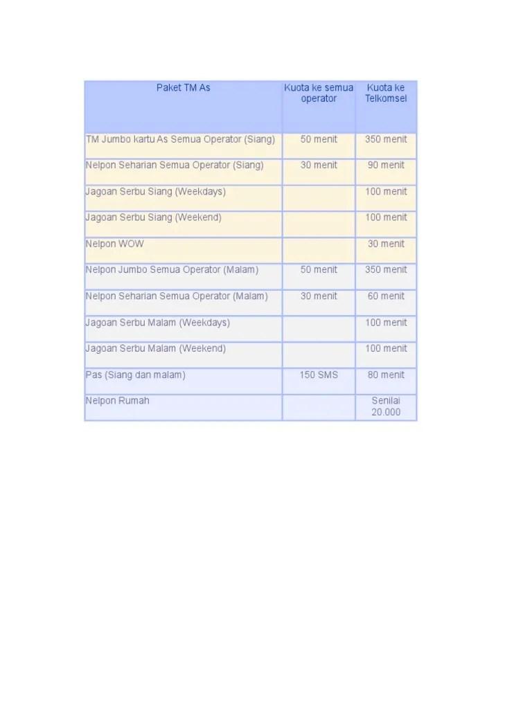 Cara Daftar Paket Nelpon Simpati Bulanan : daftar, paket, nelpon, simpati, bulanan, Daftar, Paket, Nelpon, Simpati, Bulanan, Operator, Dokter, Andalan