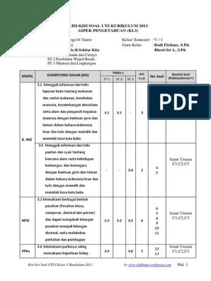 Format Kisi Kisi Soal K13 : format, Kelas, Efullama