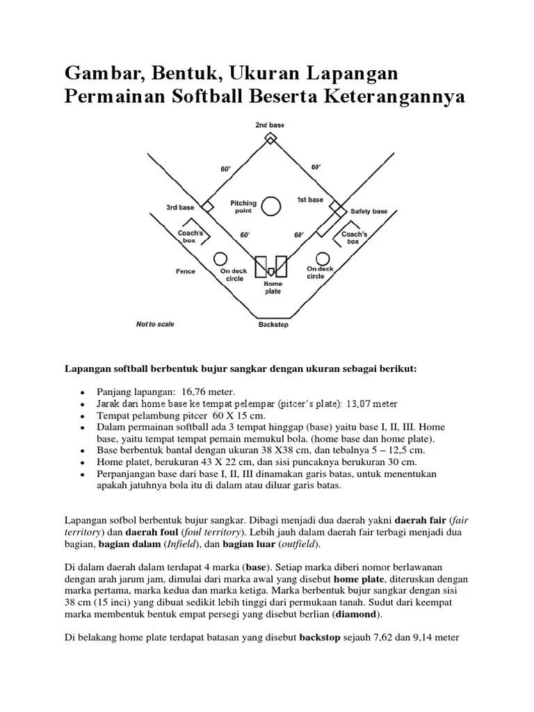 Lapangan Softball Dan Keterangannya : lapangan, softball, keterangannya, Gambar, Penjelasan, Lapangan, Softball