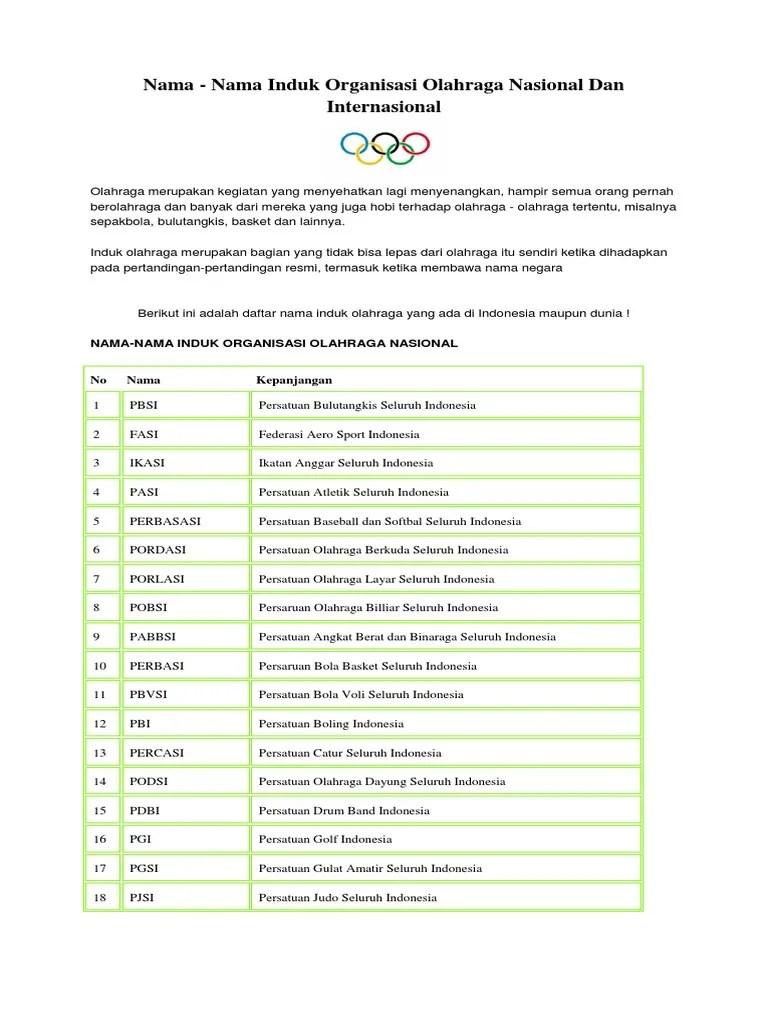 Sebutkan Induk Organisasi Atletik Di Indonesia : sebutkan, induk, organisasi, atletik, indonesia, Induk, Organisasi, Atletik, Indonesia, Belajar