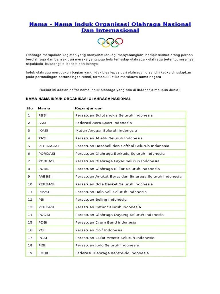 Nama Induk Organisasi Bola Basket : induk, organisasi, basket, Nama-Nama, Induk, Organisasi, Olahraga.docx
