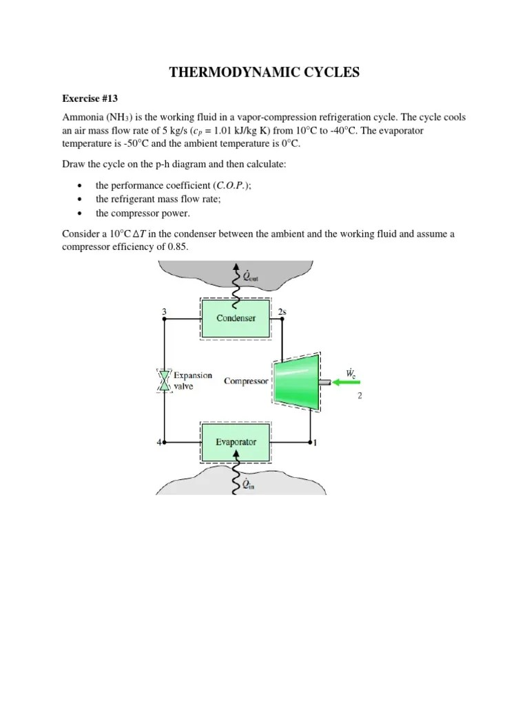 medium resolution of vapour compression refrigeration cycle t  diagram