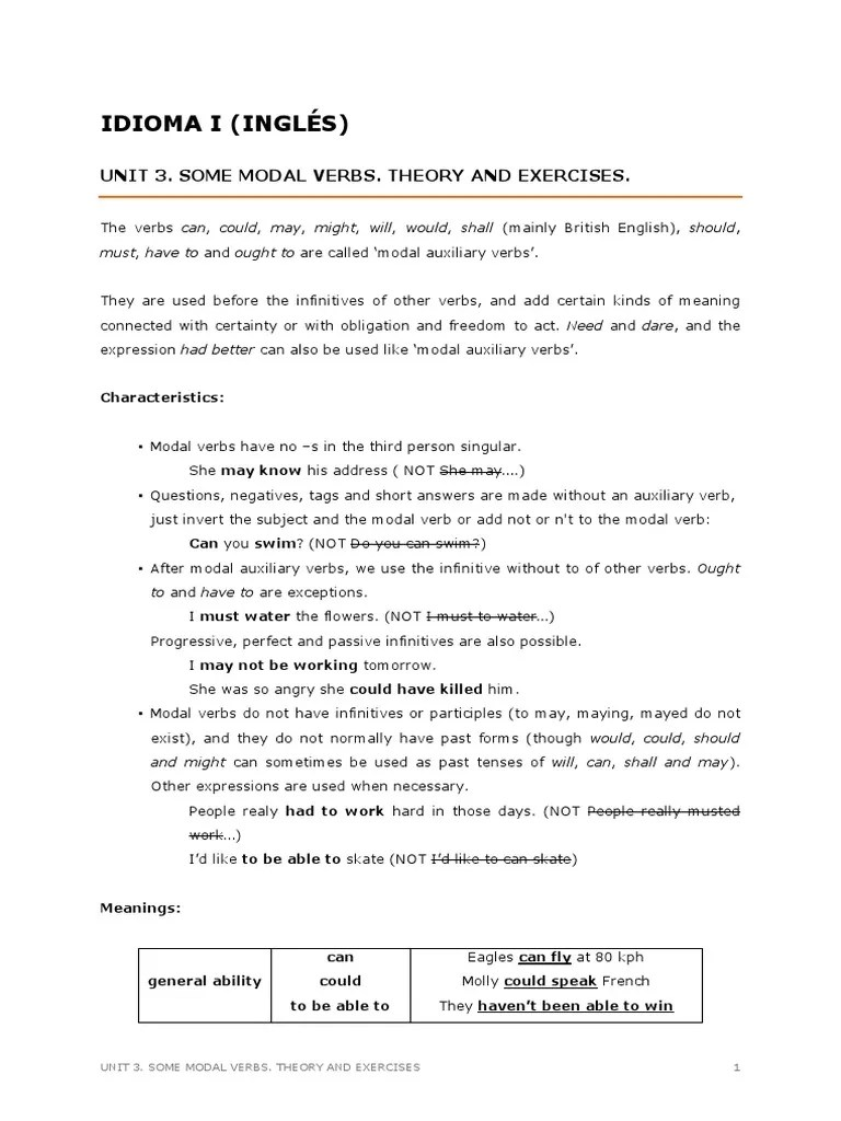 small resolution of Unit 3. Modal Verbs. Theory and Exercise   Semantics   Syntactic  Relationships