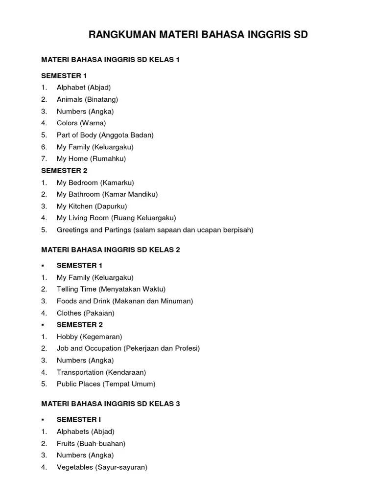 Materi Bahasa Inggris Sd Kelas 1-6 Pdf : materi, bahasa, inggris, kelas, Rangkuman, Materi, Bahasa, Inggris, SD.docx
