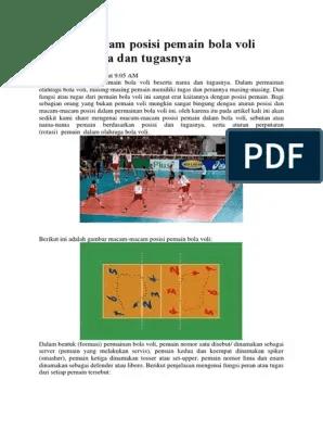 Posisi Pemain Bola Voli Beserta Tugasnya : posisi, pemain, beserta, tugasnya, Posisi, Pemain, Beserta, Tugasnya