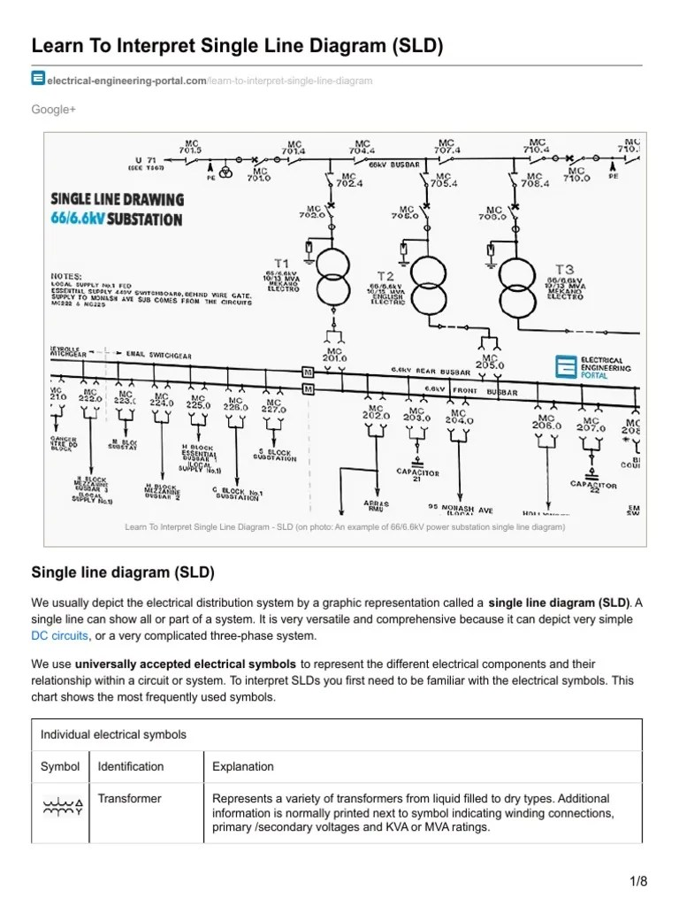 electrical single line diagram example [ 768 x 1024 Pixel ]