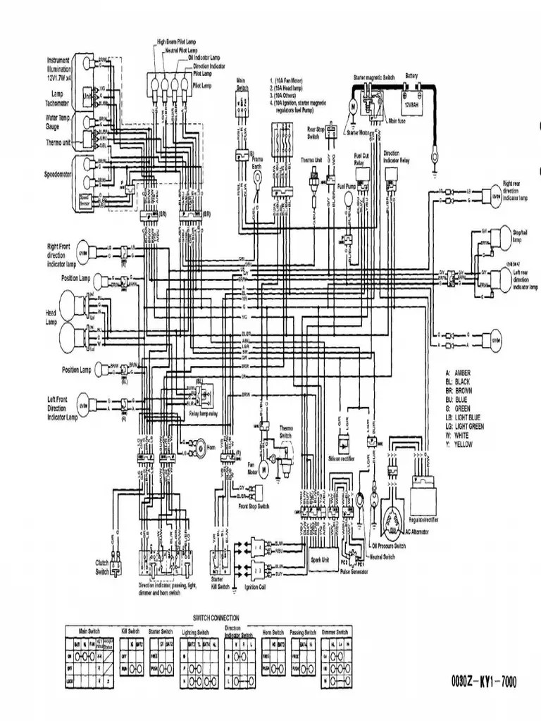 honda cbr250r wiring diagram 2013 cbr 250r cbr 250r wiring diagram [ 768 x 1024 Pixel ]