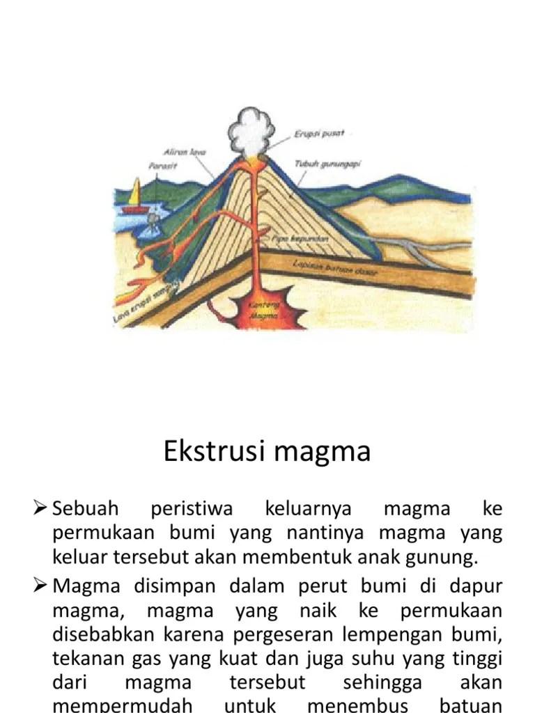 Vulkanisme - Pengertian, Hasil serta Prosesnya (Intrusi Magma Dan...)