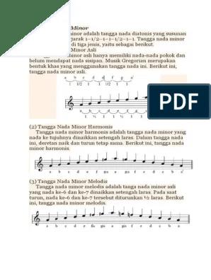 Tangga Nada Minor Melodis : tangga, minor, melodis, Tangga