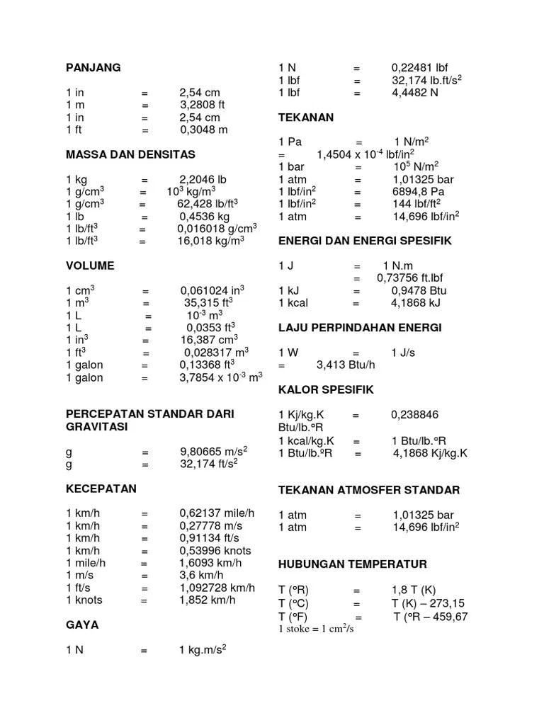 Konversi Lbs Ke Kg : konversi, Tabel, Konversi, Units, Measurement, Nature