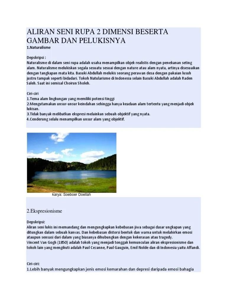 Contoh Gambar 2 Dimensi : contoh, gambar, dimensi, Aliran, Dimensi, Beserta, Gambar, Pelukisnya