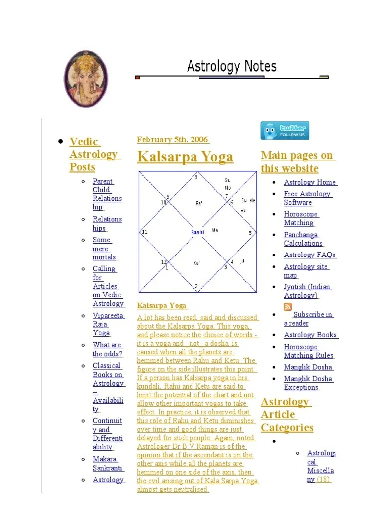 Birth Chart In Tamil Free Homeschoolingforfree