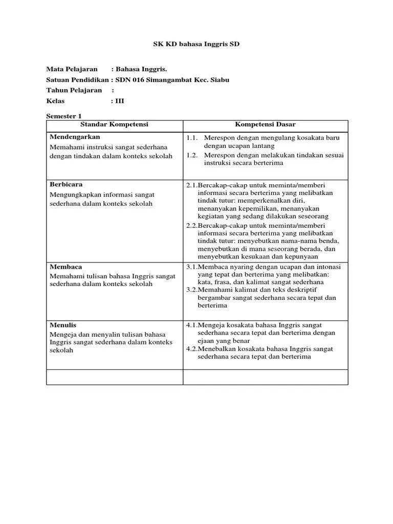 Sk Kd Sd Ktsp 2006 : Bahasa, Inggris, Revisi, Sekolah