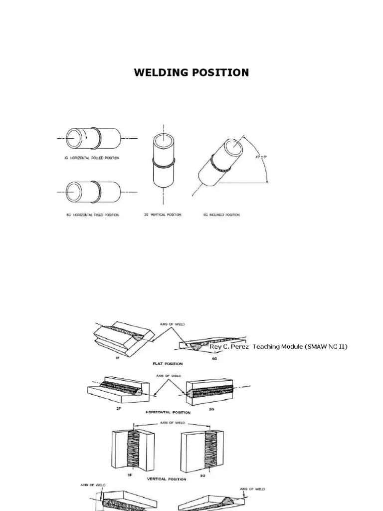 welding position diagram [ 768 x 1024 Pixel ]