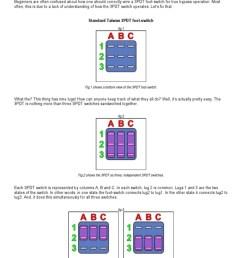spdt switch wiring diagram foot h4 halogen headlight wiring diagram wiring diagram elsalvadorla on off on [ 768 x 1024 Pixel ]
