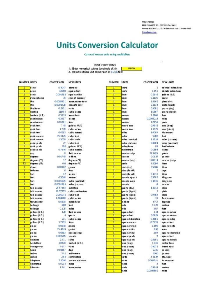 Liters To Pounds Calculator : liters, pounds, calculator, Conversion, Calculator, Gallon