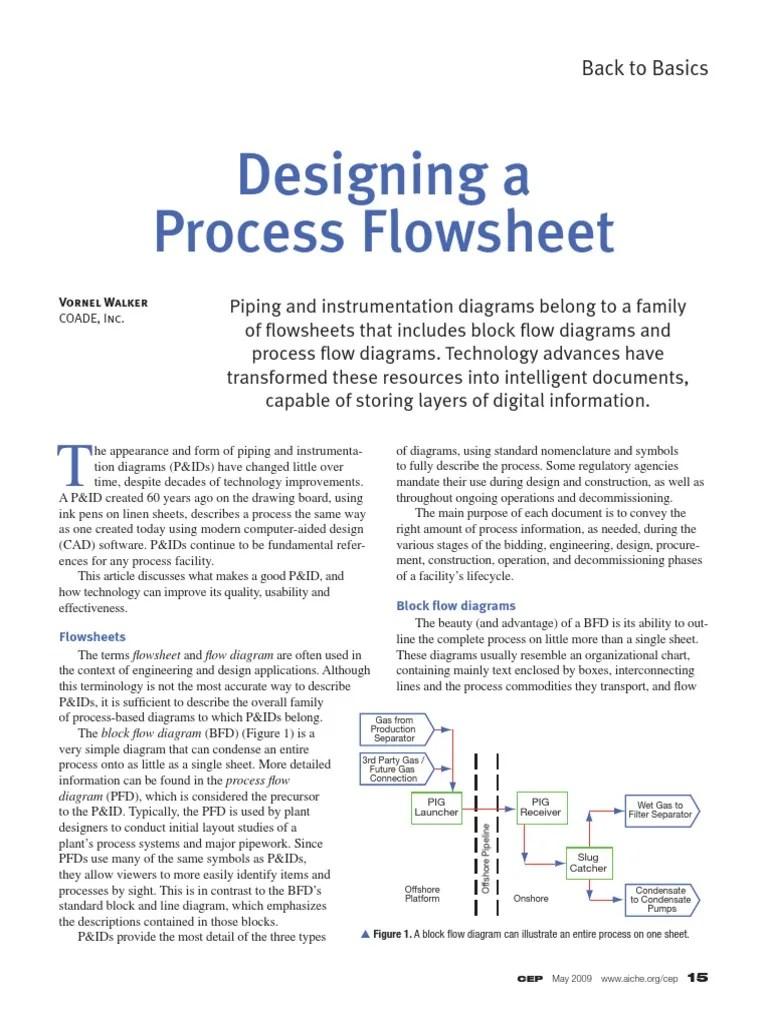 medium resolution of proces flow diagram autocad