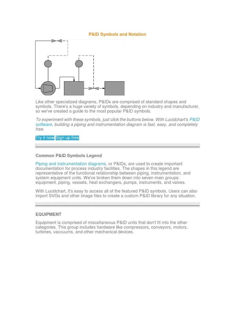 medium resolution of piping instrumentation diagram symbol picture