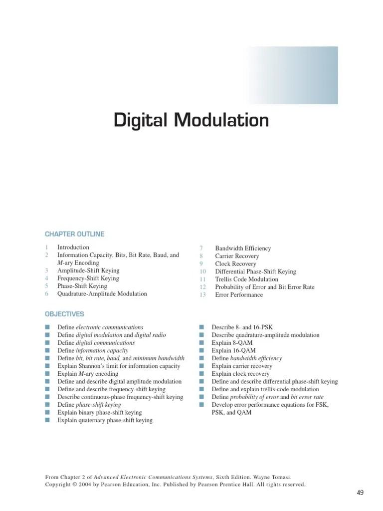 small resolution of digital modulation digital signal modulation 8 qam receiver block diagram