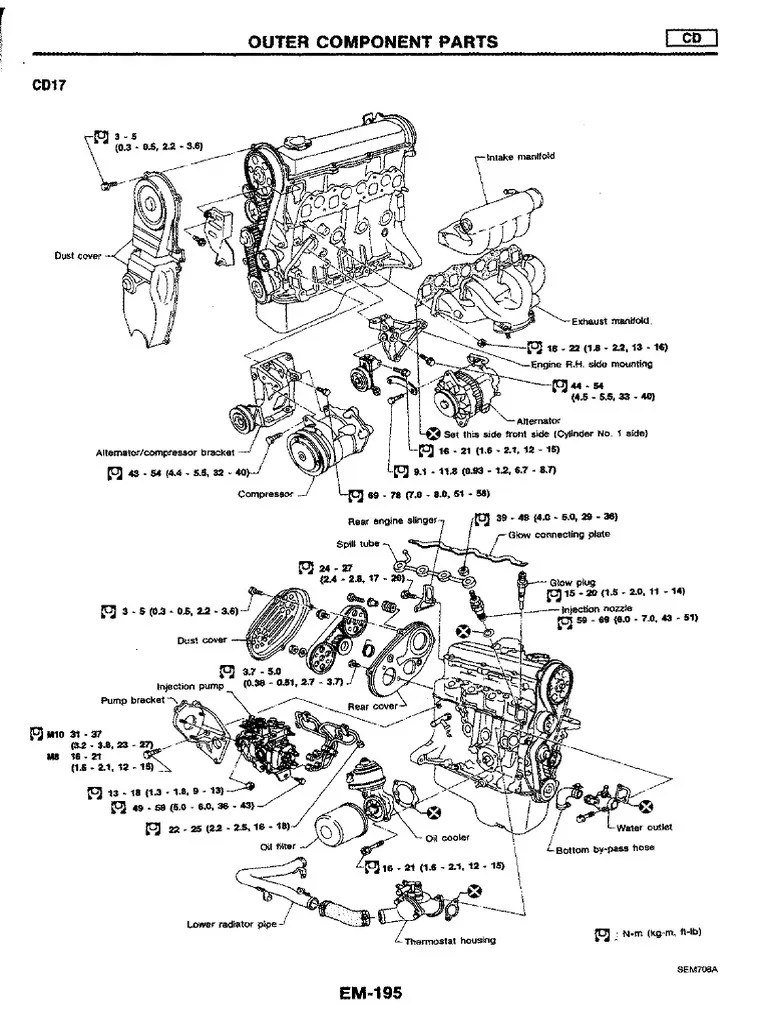 Manual de motor nissan cd17 cd20 belt mechanical cylinder xgjao wiring diagram