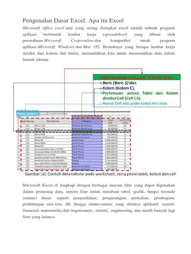 Cara Membuat Perkalian Otomatis Di Excel : membuat, perkalian, otomatis, excel, Excel, Rumus, Microsoft, Excel:, Perkalian, Banyak, Kolom