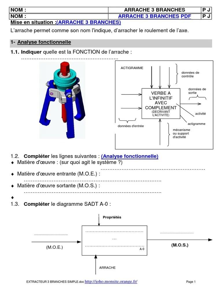 diagramme rx [ 768 x 1024 Pixel ]