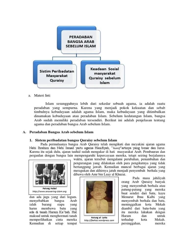 Kondisi Bangsa Arab Pra Islam : kondisi, bangsa, islam, Mengapa, Sebelum, Kedatangan, Islam, Bangsa, Disebut, Jahiliyah