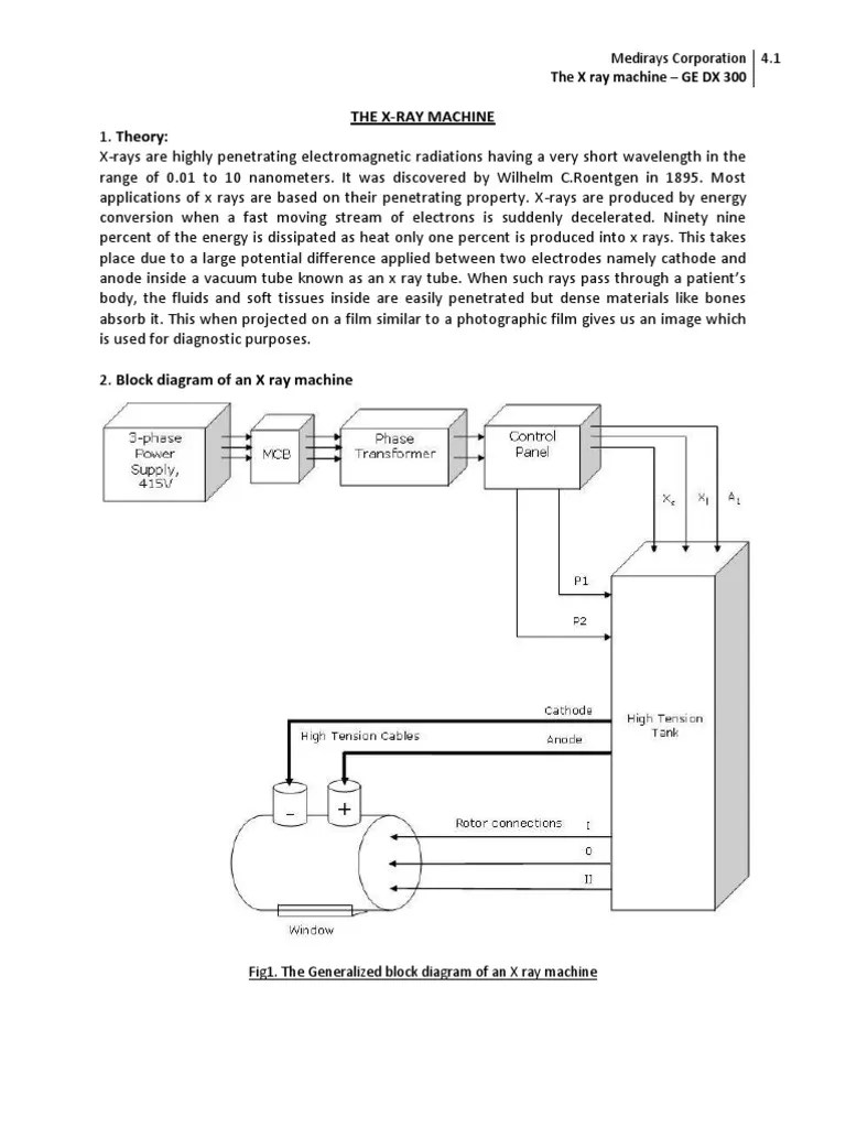 small resolution of x ray block diagram wiring diagram megablock diagram x ray machine 19