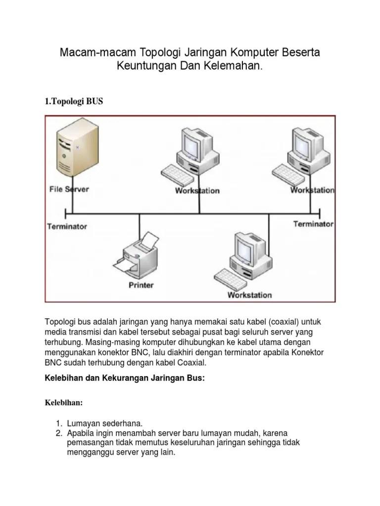 Gambar Topologi Jaringan Bus : gambar, topologi, jaringan, Macam-macam, Topologi, Jaringan, Komputer, Beserta, Keuntungan, Kelemahan