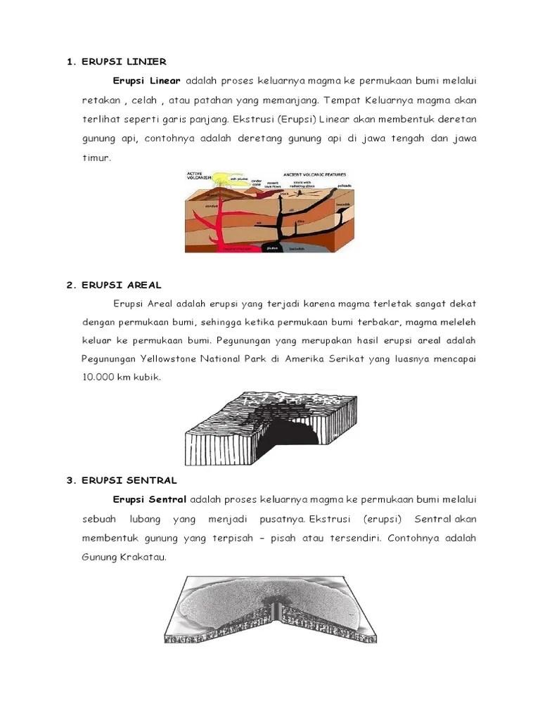 Bentuk Ekstrusi Magma : bentuk, ekstrusi, magma, Proses, Ekstrusi, Keluarnya, Magma, Permukaan, Disebut, Sebutkan, Mendetail