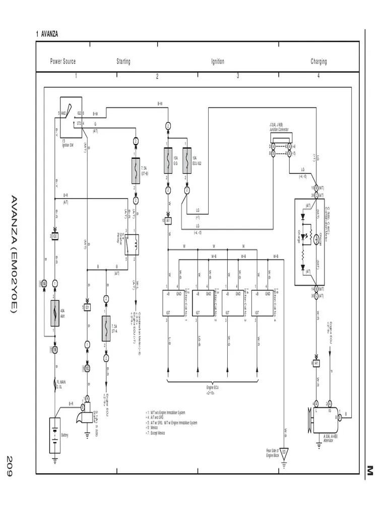 medium resolution of wiring diagram toyota avanza