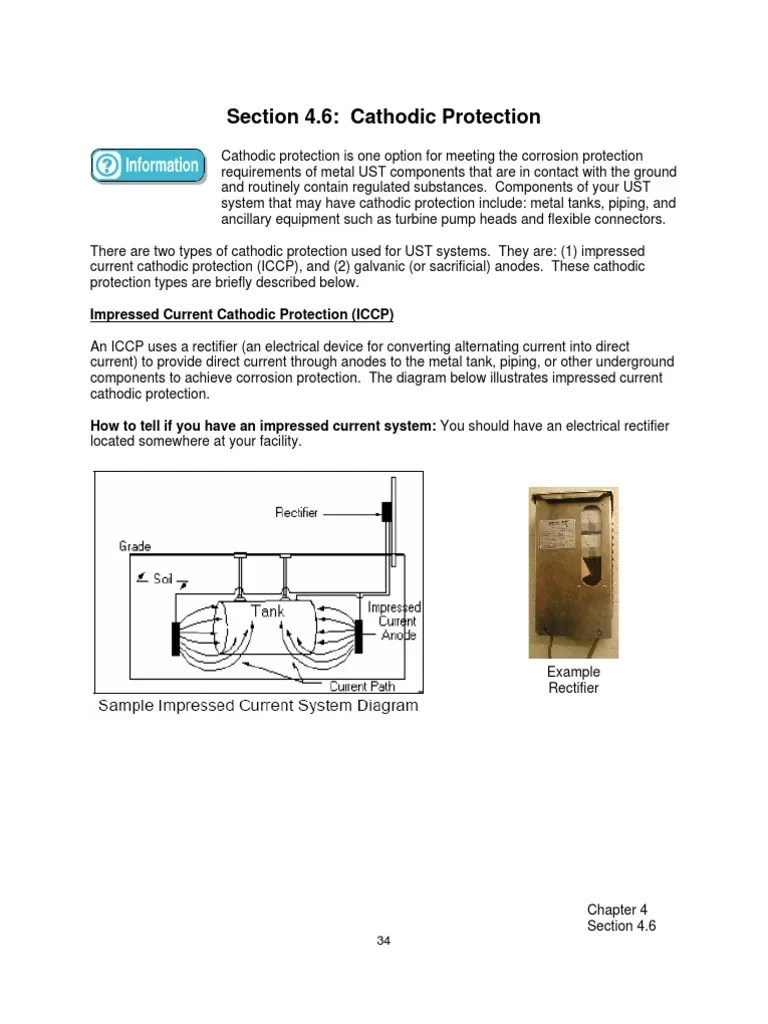 medium resolution of impressed current cathodic protection iccp anode corrosion cathodic protection for dummies rectifier for cathodic protection wiring diagram