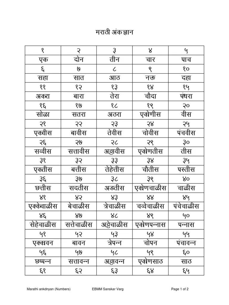 Marathi Numbers : marathi, numbers, 74599115-Marathi-Numbers-1.pdf