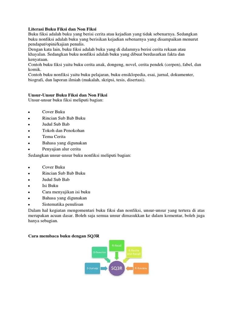Contoh Buku Fiksi Dan Nonfiksi : contoh, fiksi, nonfiksi, Contoh, Literasi, Fiksi, Galeri