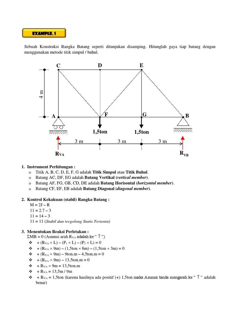 Metode Titik Buhul : metode, titik, buhul, Problem, Examples, Kesetimbangan, Titik, Buhul