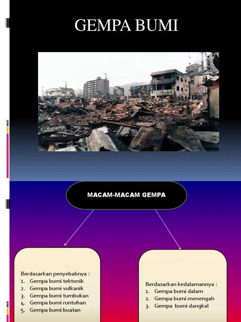 Jenis Gempa Bumi Berdasarkan Penyebabnya : jenis, gempa, berdasarkan, penyebabnya, Gempa