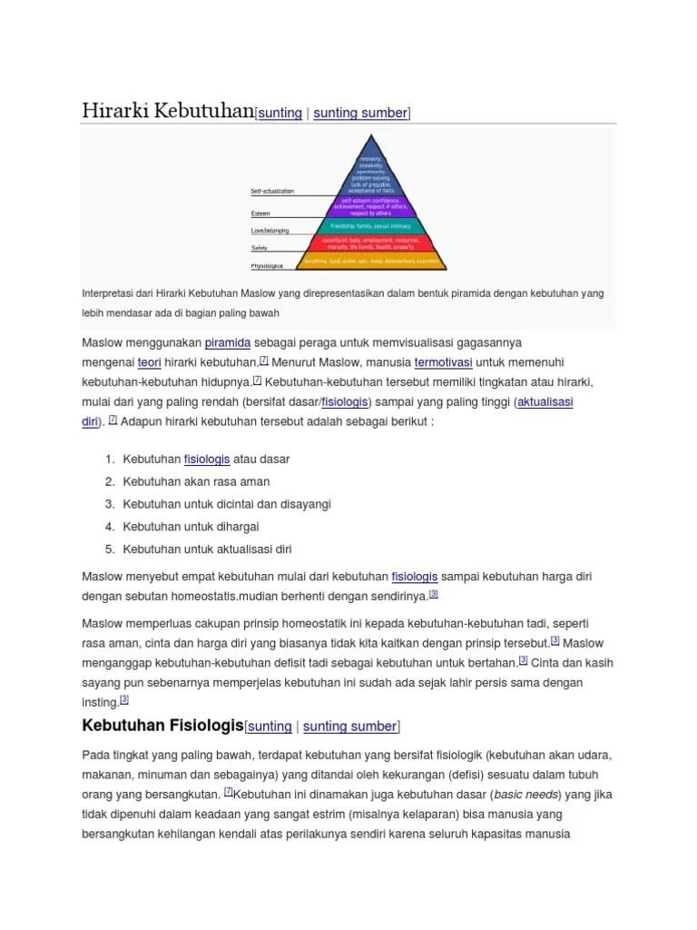 Teori Hirarki Kebutuhan Maslow Dan Contohnya : teori, hirarki, kebutuhan, maslow, contohnya, Hirarki, Maslow