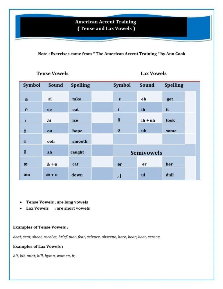 Lax Vowels : vowels, Tense, Vowel, Chart