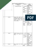 Contoh Hasil Samping Dari Serealia Kacang-kacangan Dan Umbi : contoh, hasil, samping, serealia, kacang-kacangan, HASIL, SAMPING, SERELIA