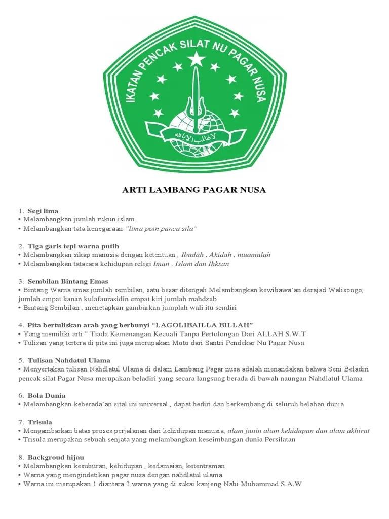 Lambang Pagar Nusa : lambang, pagar, Lambang, Pagar