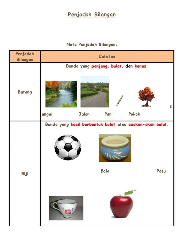 Contoh Benda Yang Berbentuk Bola : contoh, benda, berbentuk, Penjodoh, Bilangan