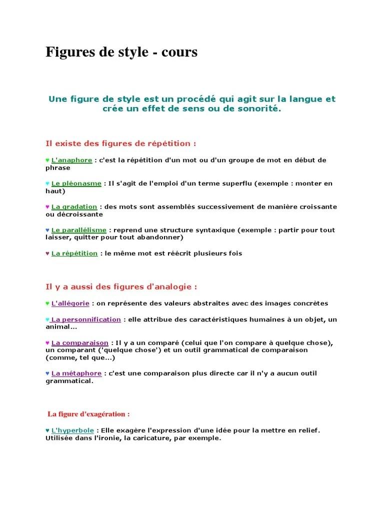 énumération Définition Figure De Style : énumération, définition, figure, style, Comparaison, Figure, Style, Cours,Exercices, ,Examens
