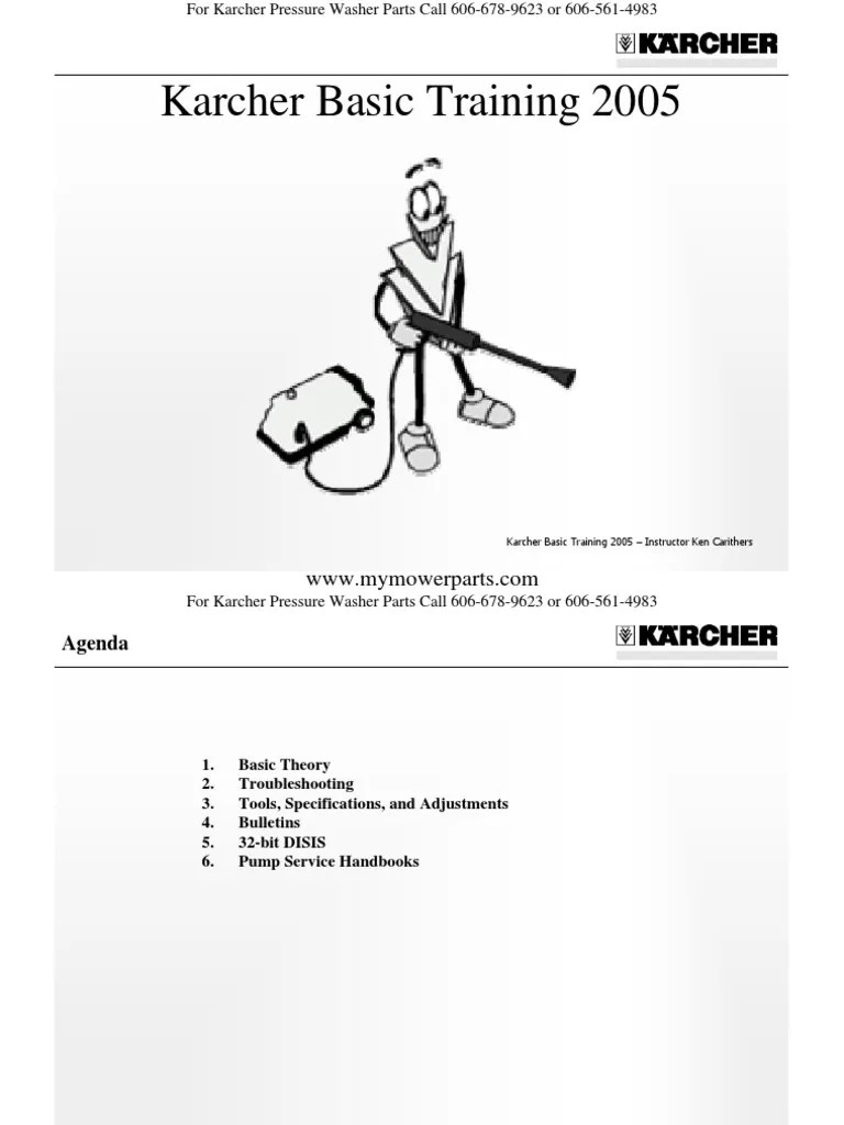hight resolution of karcher pressure washer basic troubleshooting training 2005 valve pump
